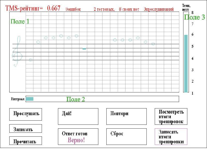 eb5689841 Поле 1, нотная тетрадь. Левой кнопкой мыши ставите ноты, при этом они  звучат, правой - удаляете ноты. Если нужно повысить или понизить звук на  полтона (диез ...